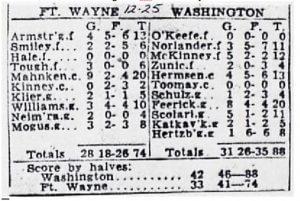 Fort Wayne Pistons 1948