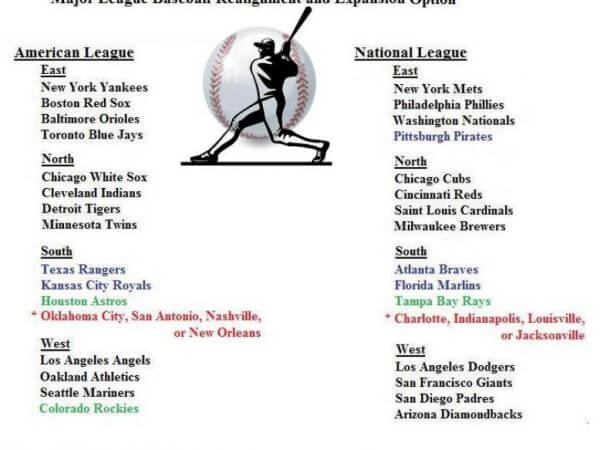 major_league_baseball_realignment_and_expansion_one_option