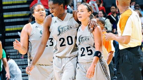 San Antonio Silver Stars 2003