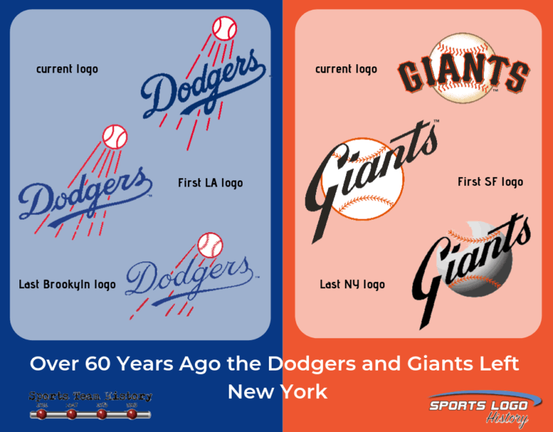 Over 60 Years Ago the Dodgers and Giants Left New York