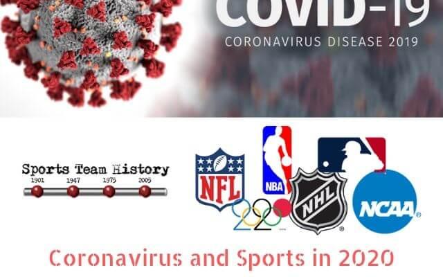 Coronavirus and Sports in 2020