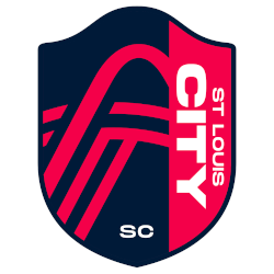 St. Louis City SC Primary Logo 2023 - Present
