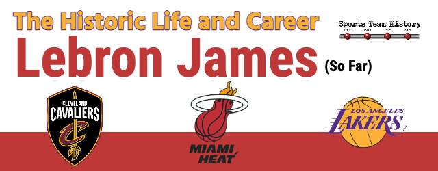 Historic Career Lebron James Banner